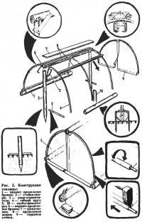 Рис. 2. Конструкция теплицы