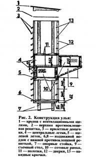 Рис. 2. Конструкция улья