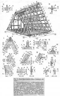 Рис. 2. Конструктивная схема садового домика