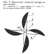 Рис. 2. Крепление лопастей ротора на крестовине