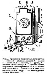 Рис. 2. Крепление соединительного шнура