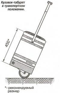 Рис. 2. Кузовок-табурет в транспортном положении