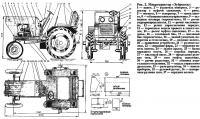 Рис. 2. Микротрактор «Зубренок»