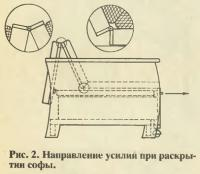 Рис. 2. Направление усилий при раскрытии софы