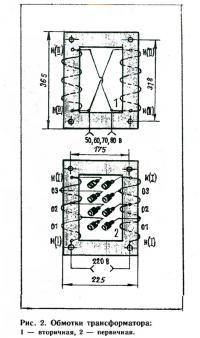 Рис. 2. Обмотки трансформатора