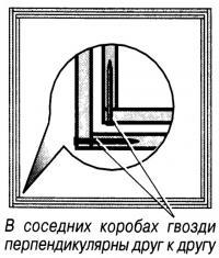 Рис. 2. Опалубка сверху