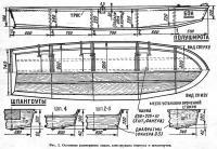 Рис. 2. Основные размерения лодки, конструкция корпуса н шпангоутов