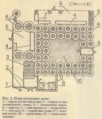 Рис. 2. План основания дома