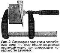 Рис. 2. Подкладка в виде клина
