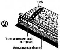Рис. 2. Подрезка утеплителя