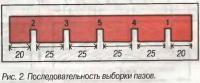Рис. 2. Последовательность выборки пазов