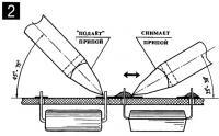 Рис. 2. Работа с капиллярным паяльником
