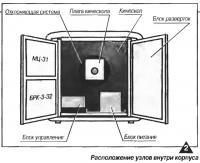 Рис. 2. Расположение узлов внутри корпуса