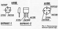 Рис. 2. Расположение выводов транзистора