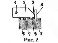 Рис. 2. Разметчик для зубчатых реек