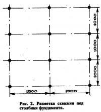 Рис. 2. Разметка скважин под столбики фундамента
