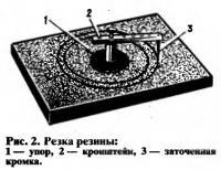 Рис. 2. Резка резины