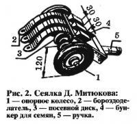 Рис. 2. Сеялка Д. Митюкова