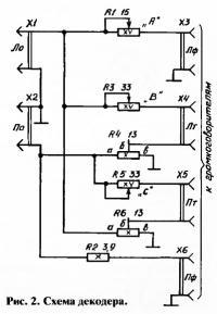 Рис. 2. Схема декодера