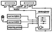 Рис. 2. Схема общих подключений