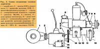 Рис. 2. Схема соединения силовых агрегатов