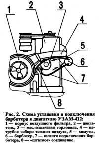 Рис. 2. Схема установки и подключения барботера к двигателю УЗАМ-412