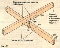 Рис. 2. Соединение крестовины