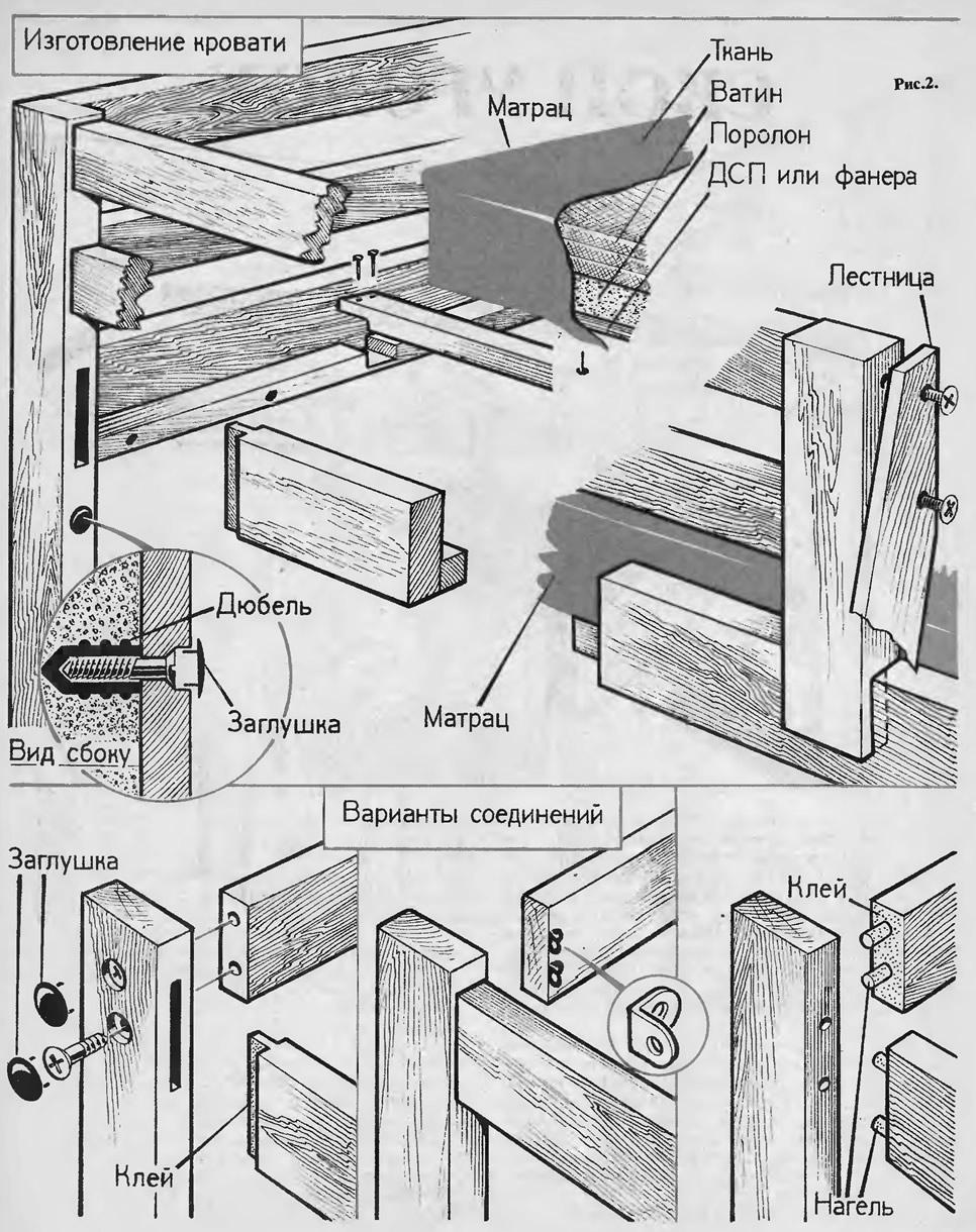 Рис. 2. Соединения элементов