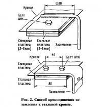 Рис. 2. Способ присоединения заземления к стальной кровле