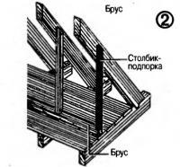 Рис. 2. Стенка «кармана» из дерева