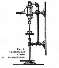 Рис. 2. Сверлильный станок из электродрели