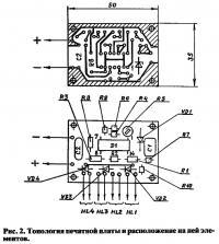 Рис. 2. Топология печатной платы и расположение на ней элементов
