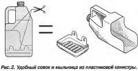 Рис. 2. Удобный совок и мыльница из пластиковой канистры