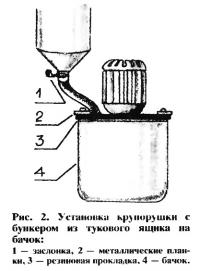 Рис. 2. Установка крупорушки с бункером из тукового ящика на бачок
