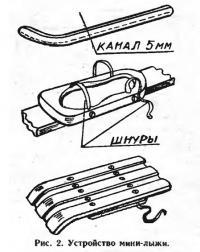 Рис. 2. Устройство мини-лыжи