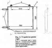 Рис. 2. Устройство радиатора