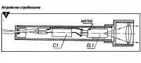 Рис. 2. Устройство стробоскопа