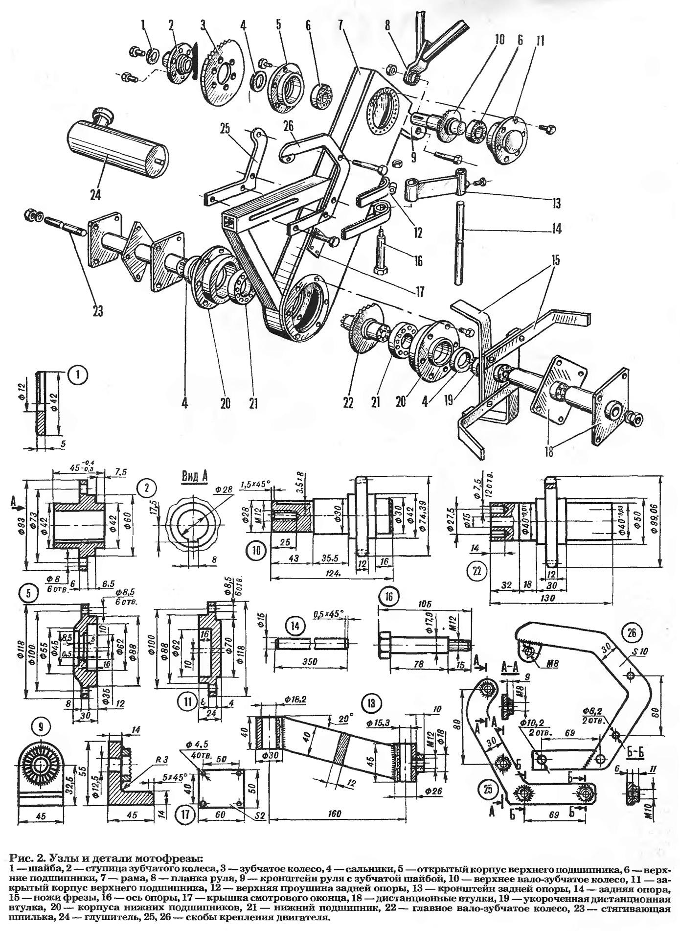 самодельный глушитель для мотоблока из мотоцикла схема