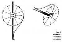 Рис. 2. Варианты установки антенны
