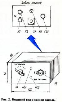 Рис. 2. Внешний вид и задняя панель