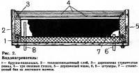 Рис. 2. Водонагреватель