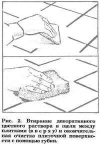 Рис. 2. Втирание декоративного раствора в щели