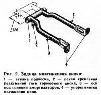Рис. 2. Задняя маятниковая вилка