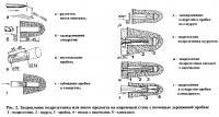 Рис. 2. Закрепление подрозетника на кирпичной стене с помощью деревянной пробки