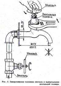 Рис. 2. Заворачивание маховика вентиля и вывертывание вентильной головки
