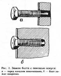 Рис. 2. Зажим болта с помощью конуса