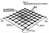 Рис. 3. Арматурная сетка для столбика
