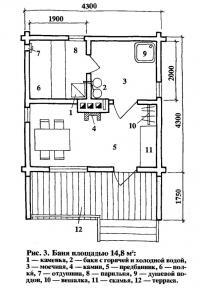 Рис. 3. Баня площадью 14,8 м2