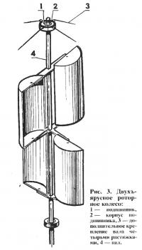Рис. 3. Двухъярусное роторное колесо