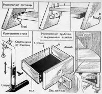 Рис. 3. Изготовление лестницы и ящиков